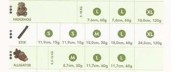 Whimzees egel bulk L 7,6cm
