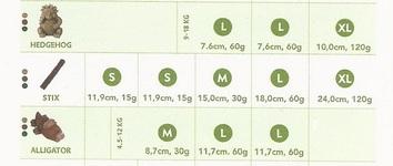 Whimzees tandenborstel star bulk M 11,4cm