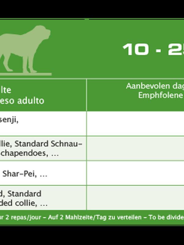 Euro-premium medium adult chicken & rice 3 kg