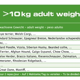 Euro-premium medium adult sterilized 2,5 kg