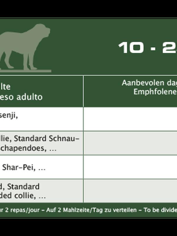 Euro-premium medium senior chicken & rice 3 kg